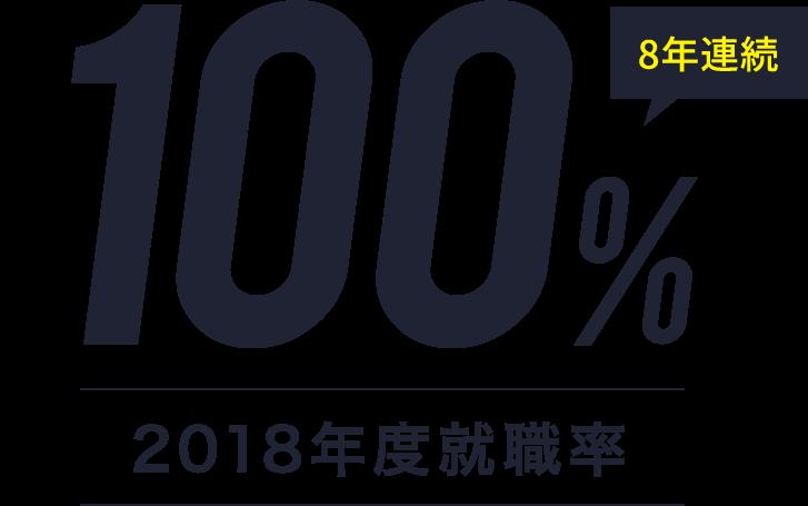 2018年度就職率 100%(8年連続)